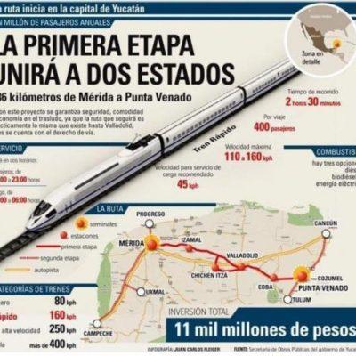 Mañana presentarán en QR el proyecto del tren peninsular
