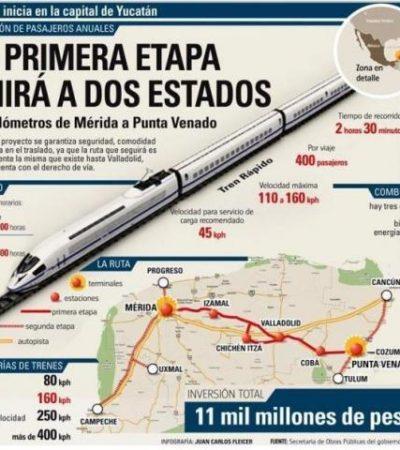 Publica SCT en el Diario Oficial convenio sobre el proyecto de Tren Transpeninsular