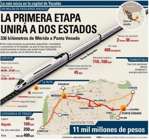 Iniciarían en enero estudios para el tren rápido peninsular entre Quintana Roo y Yucatán