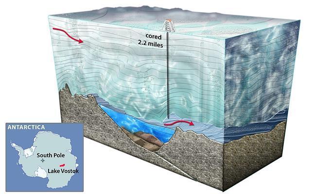 Científicos rusos obtienen una muestra del agua más antigua del planeta