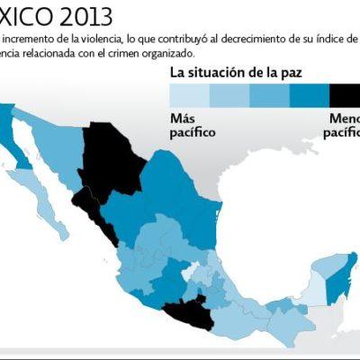 ¿A DÓNDE SE FUE LA PAZ?: Ubican a Quintana Roo entre los 5 estados menos pacíficos del país