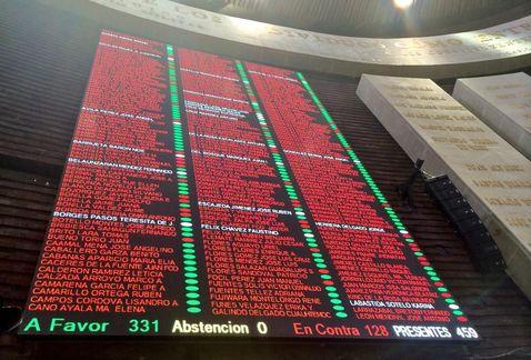 SIGUEN LAS 'REFORMAS': Aprueban con 331 votos la Ley de la Industria Eléctrica y Geotérmica y cambios a la de Aguas Nacionales