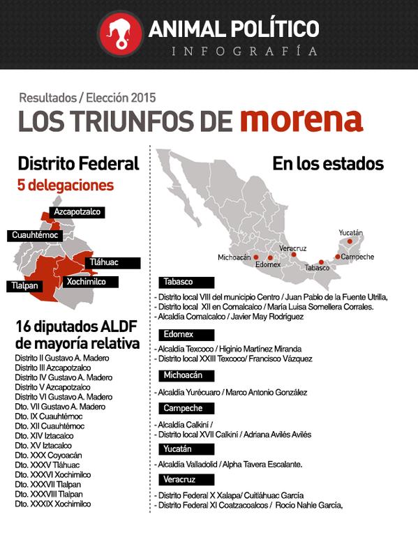 TENSIÓN POSTELECTORAL EN YUCATÁN: Intenta PRI reventar conteo que da triunfo a Morena en Valladolid; actos vandálicos en otros 4 municipios