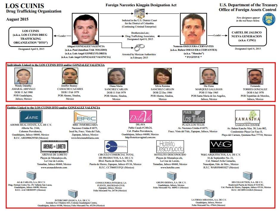 'LOS CUINIS' OPERAN EN PLAYA DEL CARMEN: Identifica Departamento del Tesoro de EU a 6 mexicanos y 15 empresas usadas para 'lavar dinero' de cártel