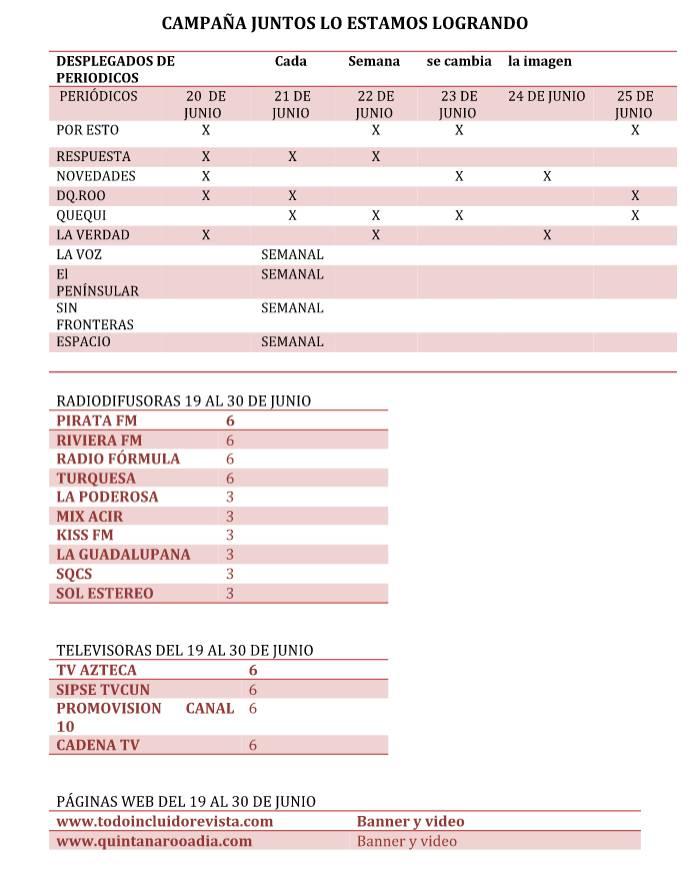 BOMBARDEO PUBLICITARIO DE MAURICIO DESDE ALCALDÍA: Correos 'hackeados' evidencian estrategia de pago a medios para realzar su imagen