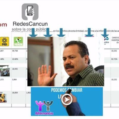 REDES CANCÚN | La sucesión en Quintana Roo sigue fuera de control