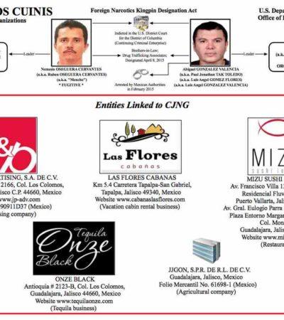 Boletina a EU a otras 5 empresas mexicanas ligadas al Cártel Jalisco Nueva Generación