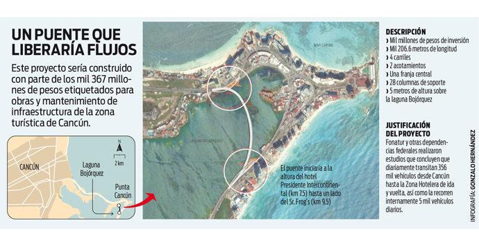VUELVEN A POSPONER EL PUENTE BOJÓRQUEZ: Admite Fonatur que proyecto de mil mdp en Cancún está detenido por apoyar otras prioridades