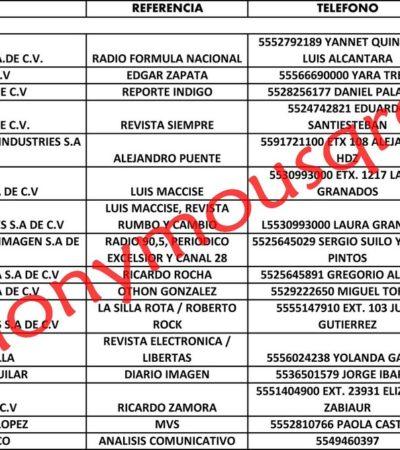 LAVADO DE CARA CON DINERO PÚBLICO: Filtran gasto millonario de Borge en medios de la capital del país para difundir imagen 'positiva' de su gobierno