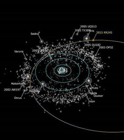 En el cinturón de Kuiper, descubren otro planeta enano del Sistema Solar