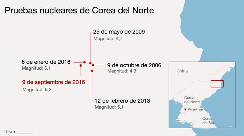 Realiza Corea del Norte prueba nuclear y provoca sismo y condenas internacionales