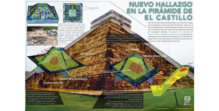 TOMOGRAFÍA AL PASADO MAYA EN CHICHÉN ITZÁ: Revelan científicos nueva subestructura en el interior de la pirámide de Kukulkán