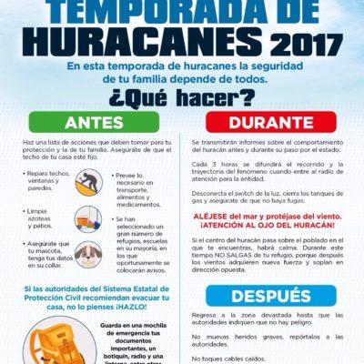 Asegura Solidaridad estar listo para proteger a la población en caso de huracán