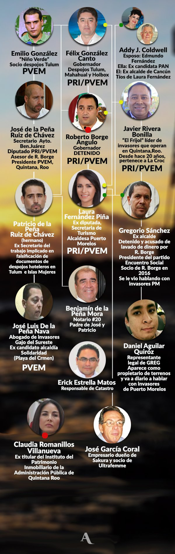 """PUERTO MORELOS, """"OTRA TIERRA DE AMBICIONES"""": Publica Lydia Cacho reportaje en Aristegui Noticias sobre despojos de terrenos en el nuevo municipio"""