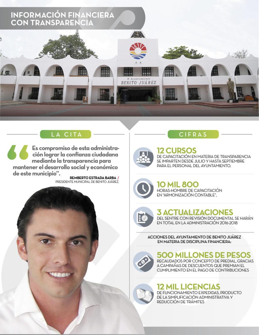 Asegura Alcalde que se reporta puntualmente información financiera de la comuna para cumplir con la transparencia en Cancún