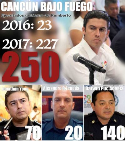 ESPECIAL | PEGA A CANCÚN VIOLENCIA HISTÓRICA: Tras 15 meses de gobierno, cierra Remberto Estrada el 2017 con 250 ejecuciones