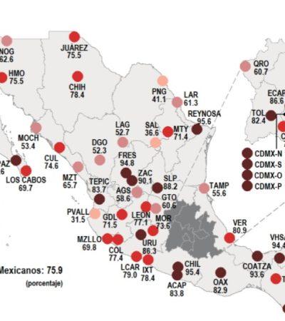 Se sienten inseguros en su propio hogar el 84.9% de los cancunenses, según estudio del INEGI