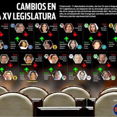 ASÍ ESTUVO EL 'CHAPULINEO' EN EL CONGRESO: Cambian los rostros, las bancadas y la correlación de fuerzas tras salida de 11 diputados
