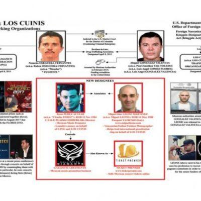 Sanciona EU a promotor de Julión Álvarez y a supuesto fotógrafo de modas por lavado de dinero y prostitución internacional de una red ligada a Los Cuinis