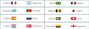 RUSIA 2018 │Derrota Bélgica con gol de ensueño a Inglaterra, ambas califican; arrancan los octavos de final