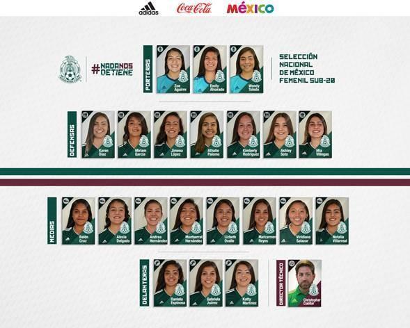 La quintanarroense Viridiana Salazar, en la lista final de la selección nacional Sub-20
