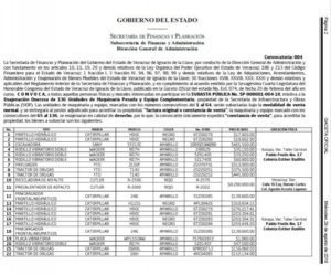Remata Yunes Linares maquinaria de obras públicas de Veracruz; antes, donó predios a Ayuntamientos