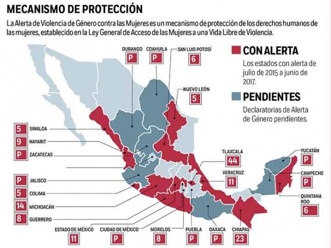 VAN 13 ALERTAS POR VIOLENCIA DE GÉNERO: Chiapas, el más afectado; Campeche y Yucatán, entre 9 declaratorias pendientes