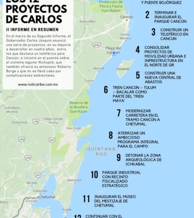 SEGUNDO INFORME EN RESUMEN | LOS 12 PROYECTOS DE CARLOS PARA QUINTANA ROO: Un teleférico para Cancún, el Tren Maya y planes para el sur, las promesas más relevantes (GRÁFICO)