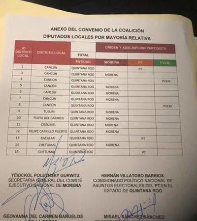 SE REPARTEN EL 'PASTEL' LOS NUEVOS 'SUPERAMIGOS': Confirman asignación de candidaturas de la coalición parcial entre Morena, PT y PVEM en Quintana Roo