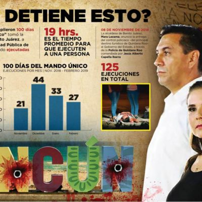 ESPECIAL | ¿QUIÉN DETIENE ESTO?:  Se cumplen los primeros 100 días del 'Mando Único' en Cancún… con 125 ejecuciones