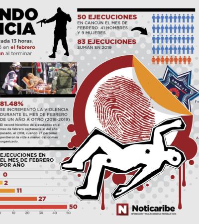 ESPECIAL   DESCIFRANDO LA VIOLENCIA   VAN 83 EJECUCIONES EN CANCÚN… Y SUMANDO: El segundo mes del 2019 se convirtió en el febrero más sangriento de la historia de Cancún al terminar con 50 ejecuciones