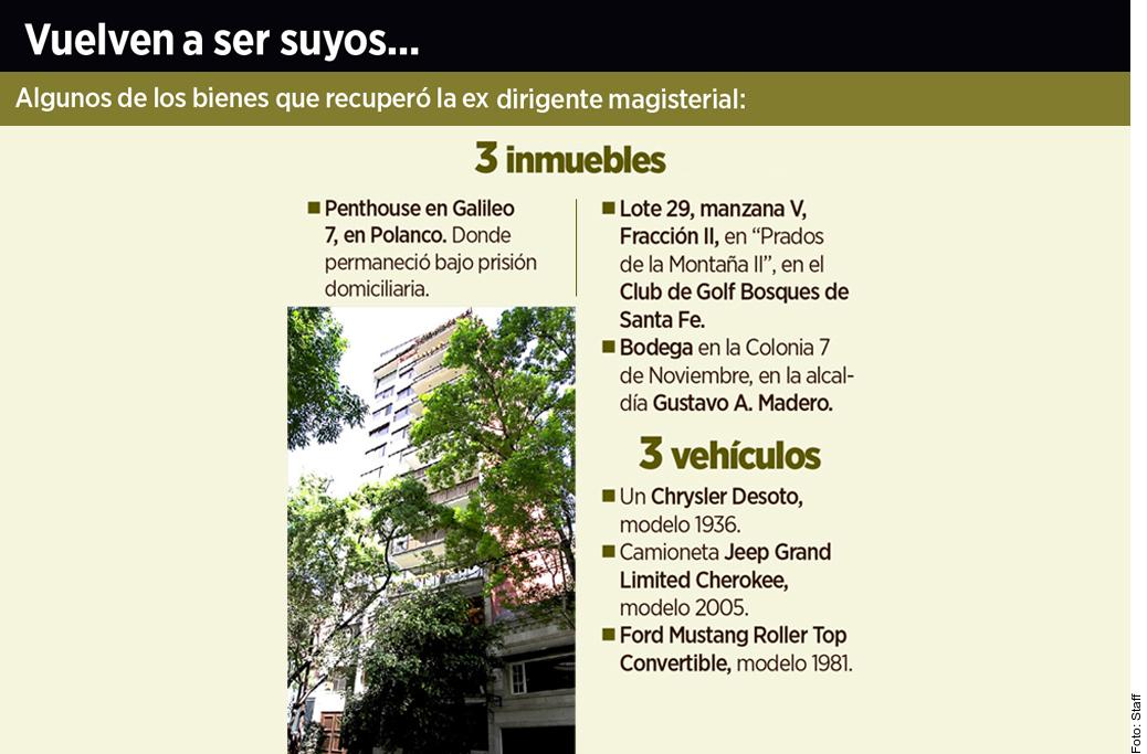 REGRESAN A LA 'MAESTRA' BIENES: Le devuelven a Elba Esther Gordillo cuentas bancarias, inmuebles, libros, obras de arte y vehículos
