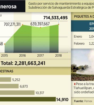 FRACASO MILLONARIO: Más de 2 mil mdp pagó Pemex por salvaguarda de ductos bajo el mando del General León Trauwitz