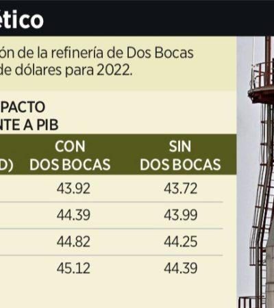 Costará refinería en Dos Bocas 10 mil mdd, 30 por ciento más de lo planteado por AMLO