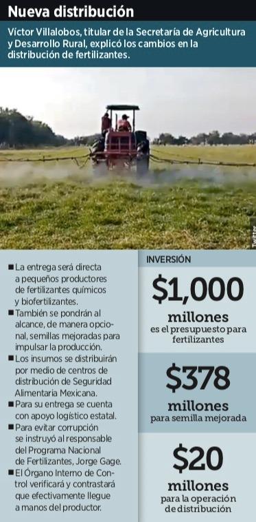 Revelan presunto desvío de fertilizantes en Guerrero durante al menos dos décadas