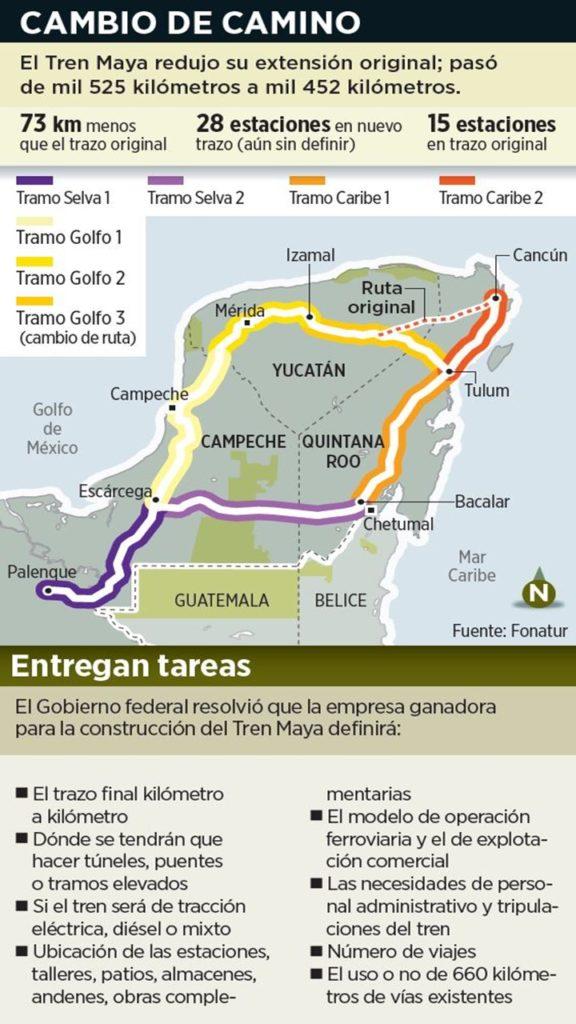 'Recorta' gobierno federal vías al Tren Maya y casi duplica estaciones; empresa ganadora decidirá todo lo demás…