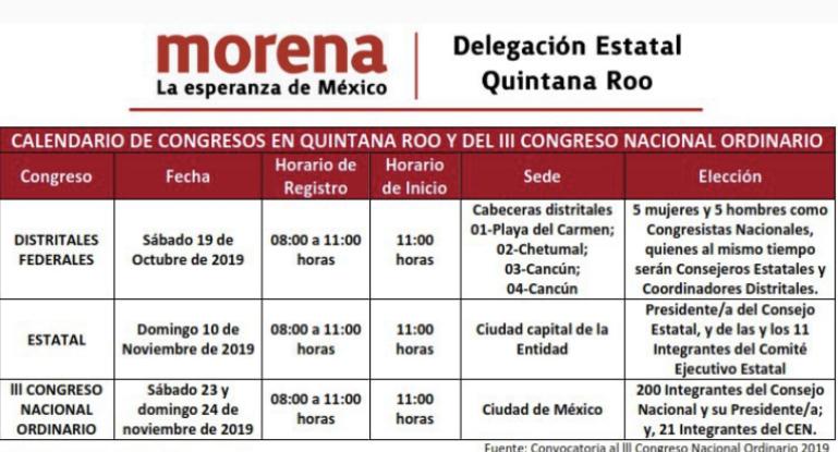 Continúan en pie Congresos Distritales de Morena Quintana Roo, aunque no tienen los inmuebles para su desarrollo