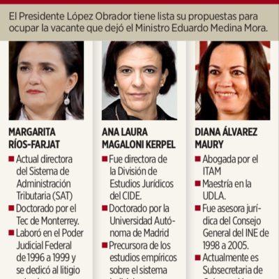 Perfilan terna de mujeres para la Corte