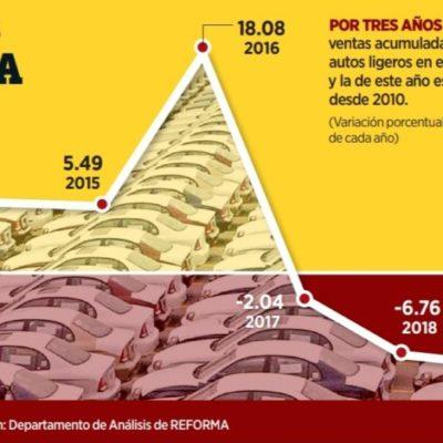 Las ventas de autos en México sufren su tercer 'octubre negro', reporta Inegi