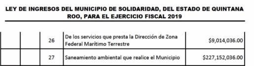 Gobierno de Laura Beristain registra retraso de 100 mdp en la recaudación del impuesto al Derecho de Saneamiento Ambiental