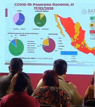 SUMAN 93 CASOS DE COVID-19 EN MÉXICO: Reconocen 206 sospechosos en todo el país aún en análisis