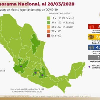 LA ÚNICA MANERA DE REDUCIR CONTAGIOS ES QUEDARSE EN CASA: Suman 848 enfermos de COVID-19 y 16 defunciones en México