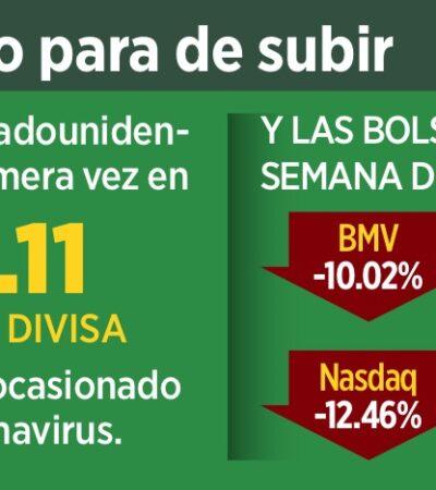 TURBULENCIA FINANCIERA POR EL COVID-19: Llega dólar a $25.11