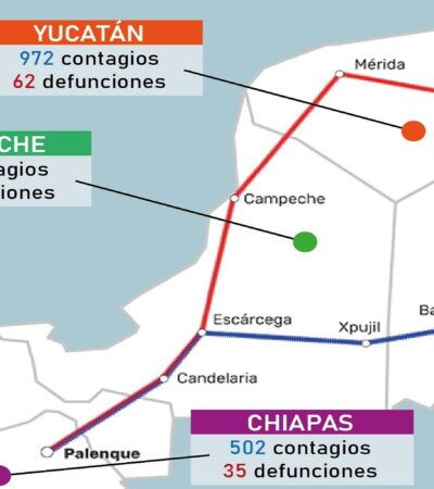 Contagios y mortandad por COVID-19 azotan la ruta del Tren Maya