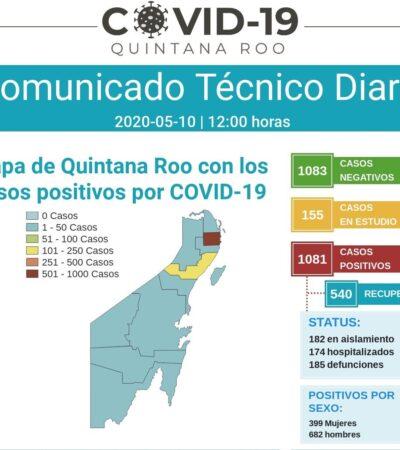 DA COVID-19 TREGUA EN EL DÍA DE LA MADRE A QR: Se contiene el coronavirus y reportan apenas 10 nuevos contagios y sólo 2 decesos en las últimas 24 horas