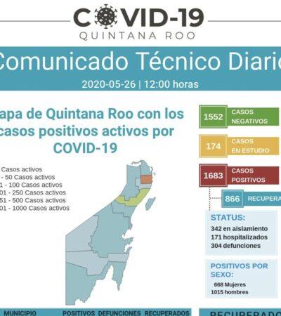 REPUNTA COVID-19 Y QR REBASA LOS 300 MUERTOS: Suman 10 nuevos decesos, casi todos en Cancún, y 40 nuevos contagios