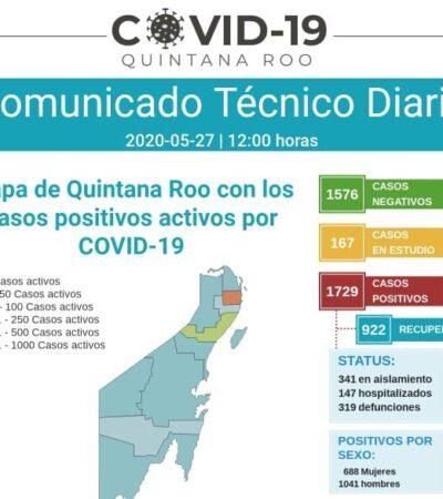 NUEVO REPUNTE DE MUERTOS POR COVID-19 EN QR: Registra Solidaridad por primera vez 10 decesos en un día y Cancún otros 5; suman 1,729 contagios y 319 defunciones