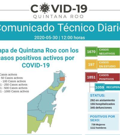 SIGUE VIRUS PEGANDO A CANCÚN: A menos de 48 horas de la visita de AMLO, reportan 1,851 contagios y 345 decesos en Quintana Roo