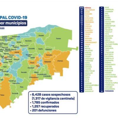 CONTINUARÁ YUCATÁN EN AISLAMIENTO SOCIAL: Suman 1,785 contagios y rebasa los 200 muertos por COVID-19