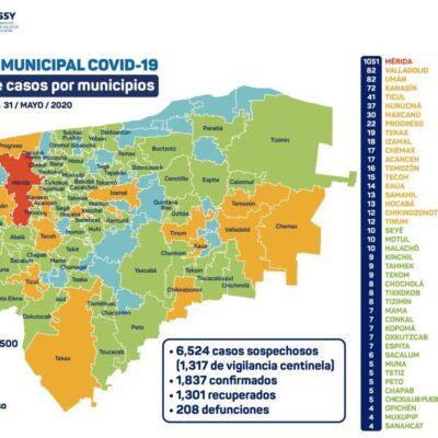 YUCATÁN CASI IGUALA A QR EN CONTAGIOS: Siguen sin controlar propagación y suman 1,837 casos positivos y 208 fallecidos